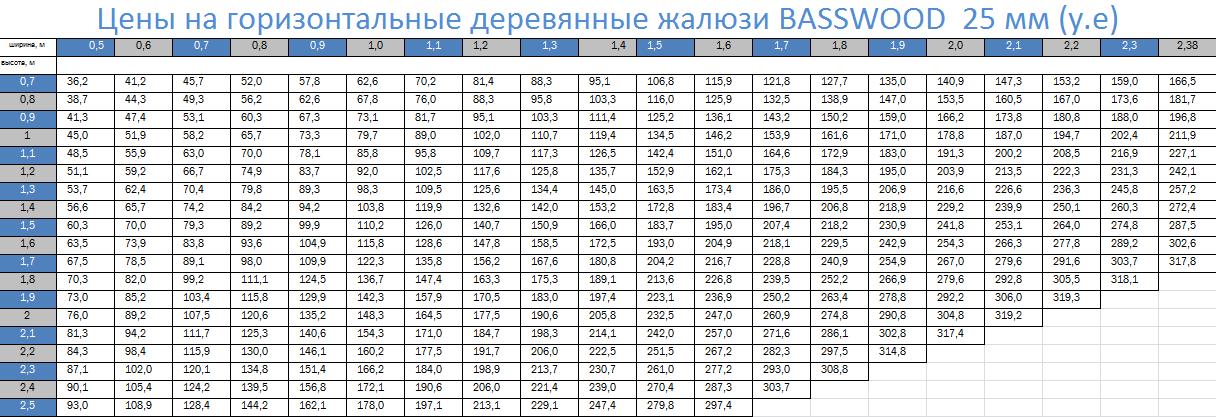 Ціни на дерев'яні жалюзі Бассвуд 25 мм